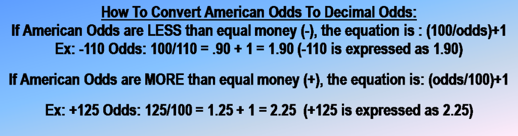 How to convert American Odds to Decimal Odds
